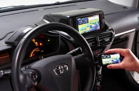 Technologie Mirror Drive